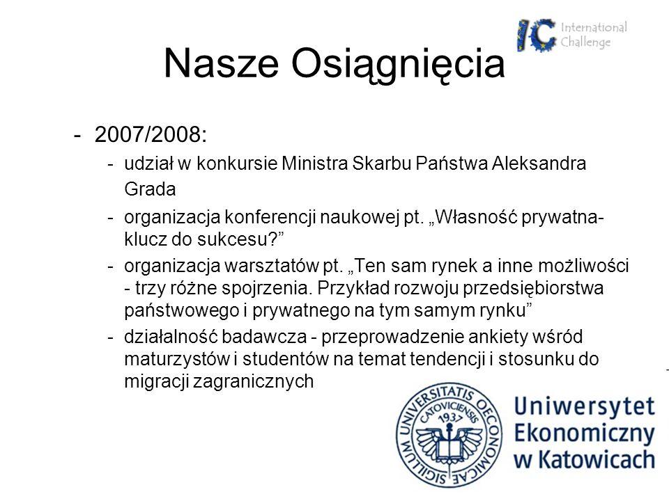 Nasze Osiągnięcia 2007/2008: udział w konkursie Ministra Skarbu Państwa Aleksandra Grada.