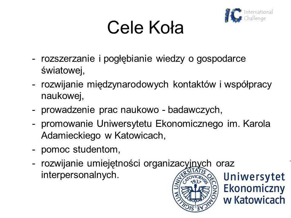 Cele Koła rozszerzanie i pogłębianie wiedzy o gospodarce światowej,