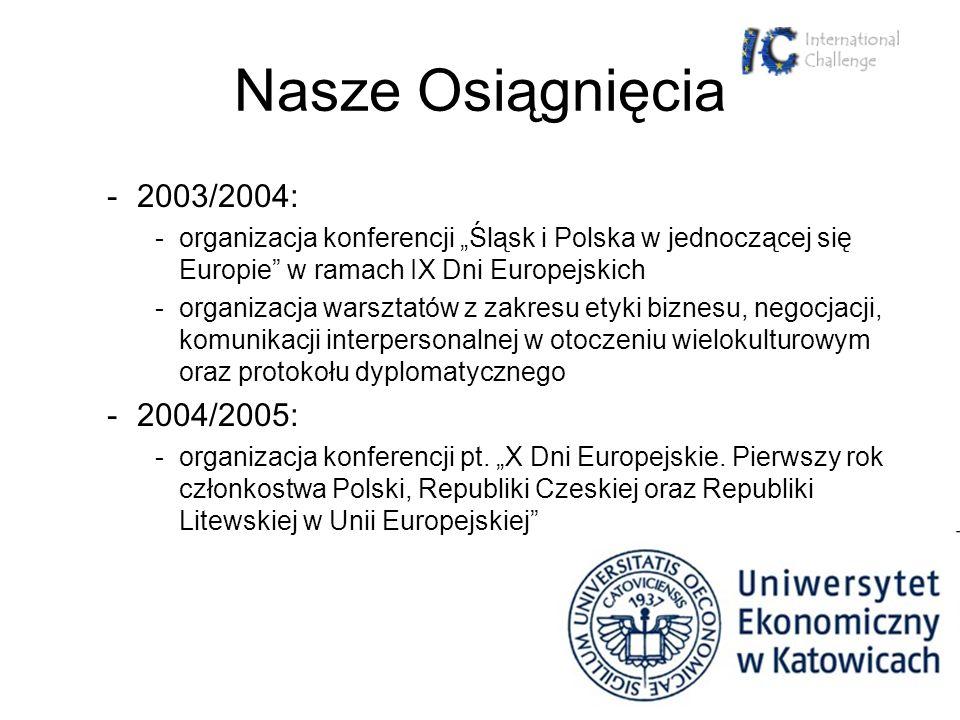 Nasze Osiągnięcia 2003/2004: 2004/2005:
