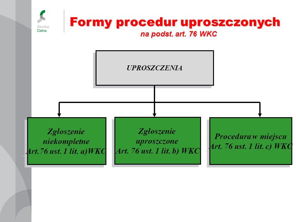 Formy procedur uproszczonych