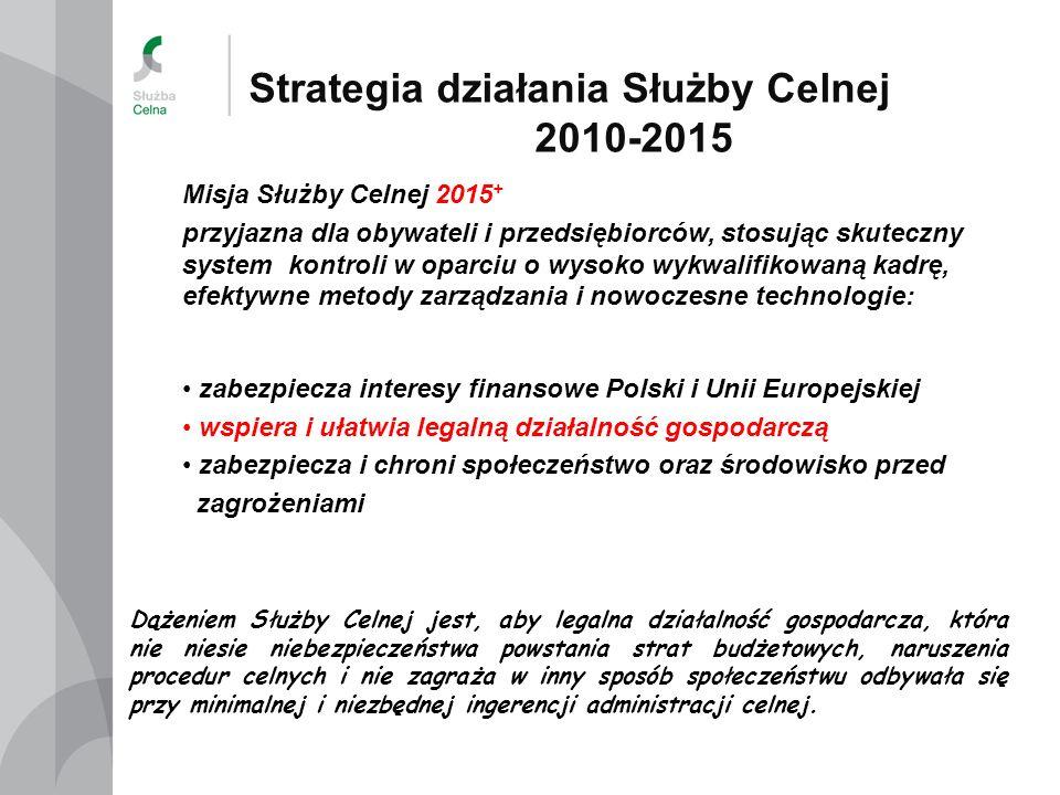 Strategia działania Służby Celnej 2010-2015