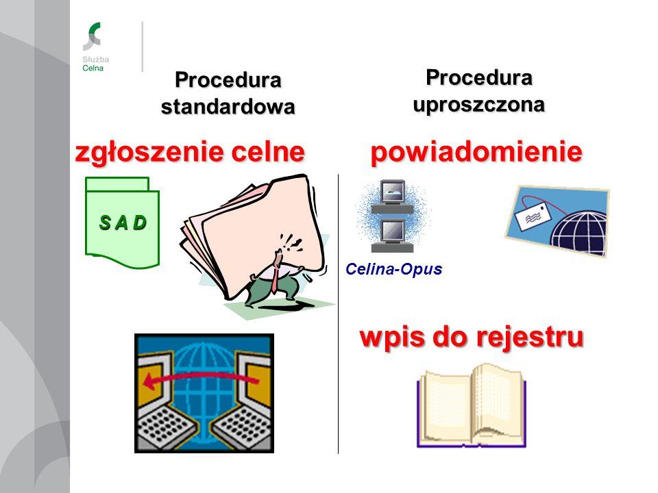 Procedura standardowa Procedura uproszczona