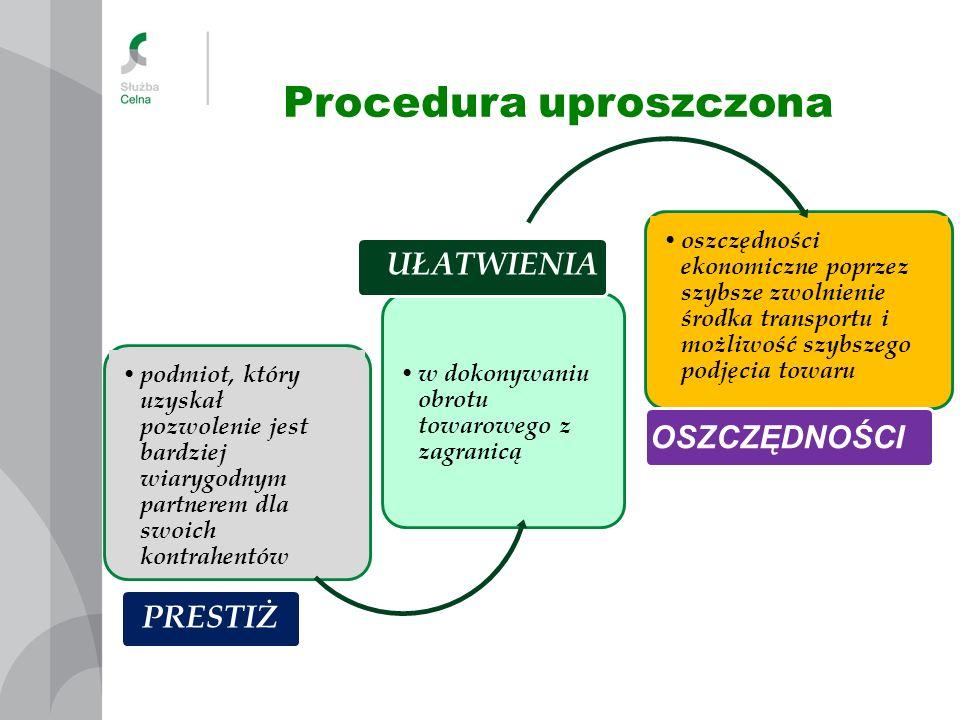 Procedura uproszczona