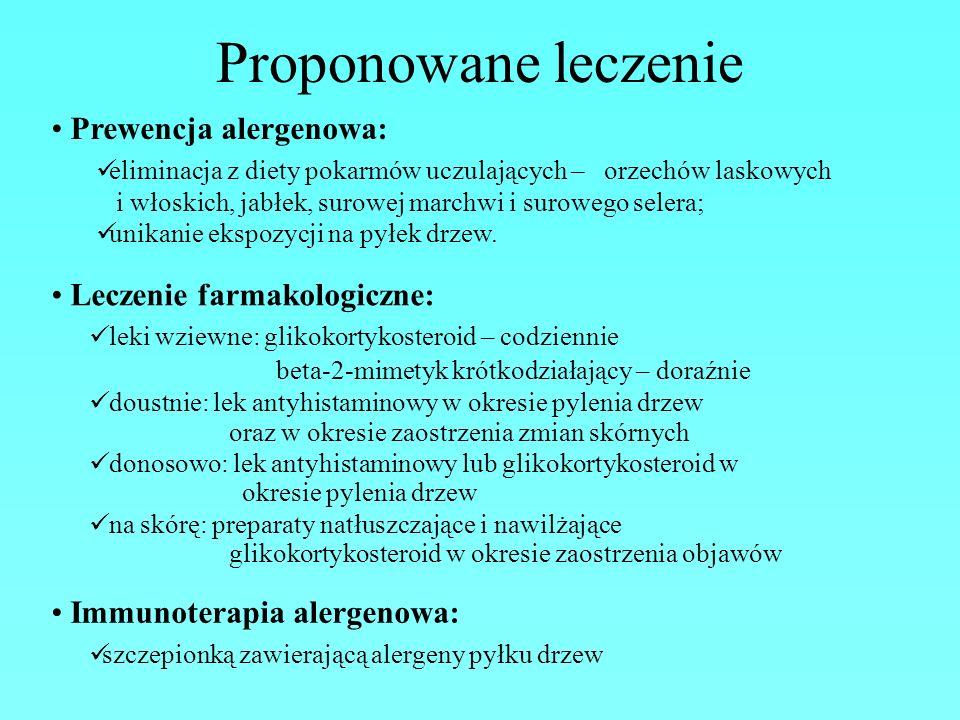 Proponowane leczenie Prewencja alergenowa: Leczenie farmakologiczne: