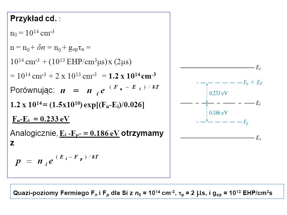 Analogicznie, Ei -Fp- = 0.186 eV otrzymamy z