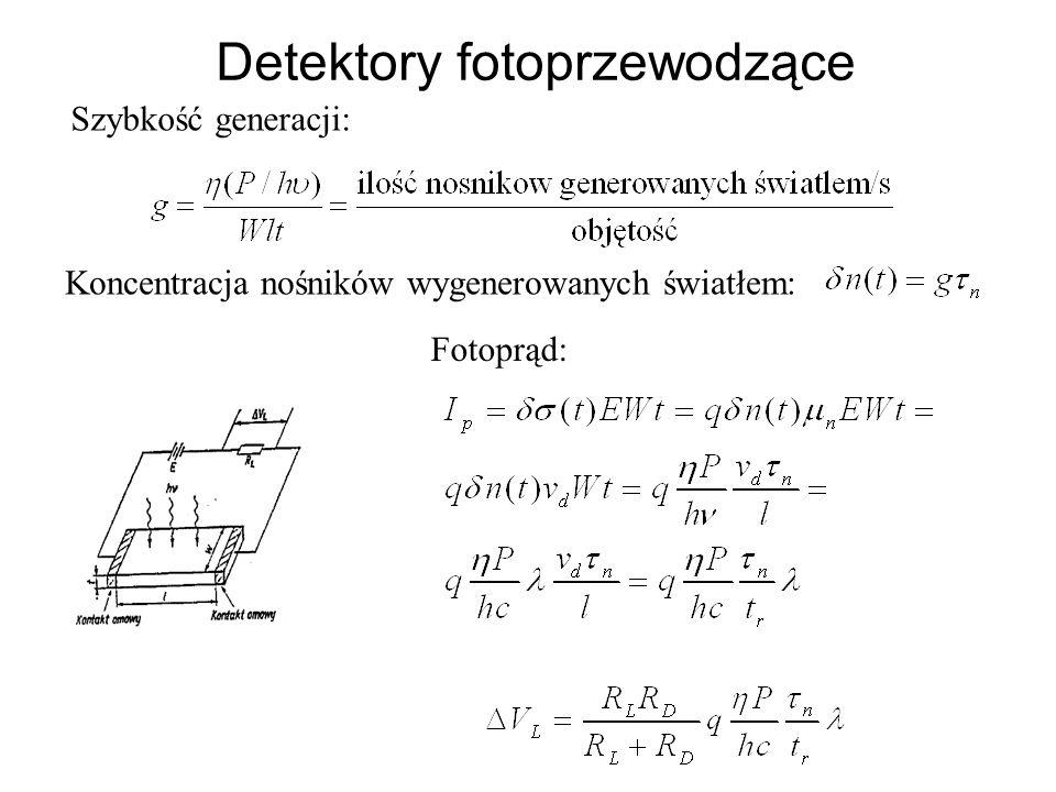 Detektory fotoprzewodzące