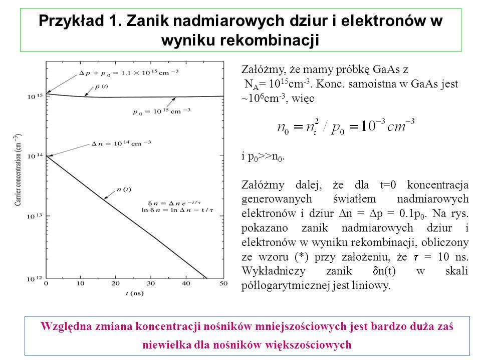 Przykład 1. Zanik nadmiarowych dziur i elektronów w wyniku rekombinacji