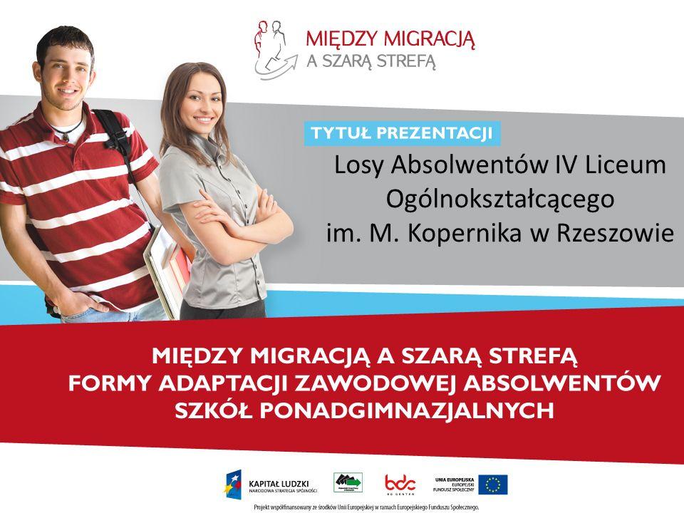 Losy Absolwentów IV Liceum Ogólnokształcącego im. M