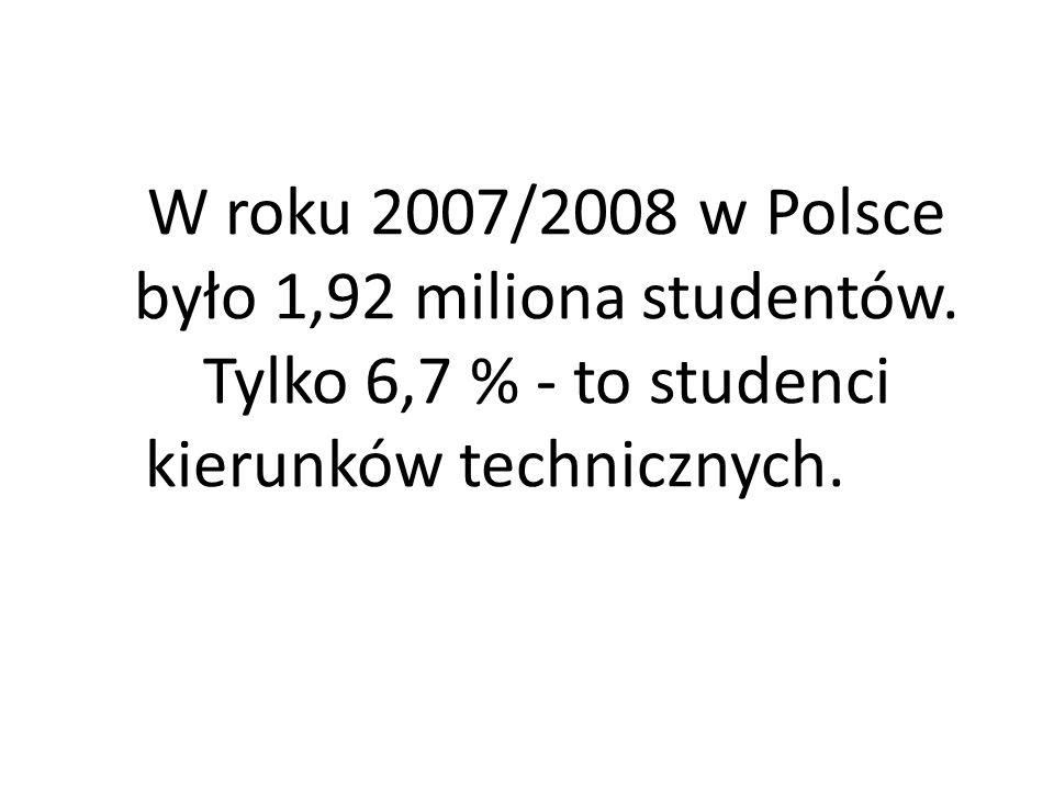 W roku 2007/2008 w Polsce było 1,92 miliona studentów
