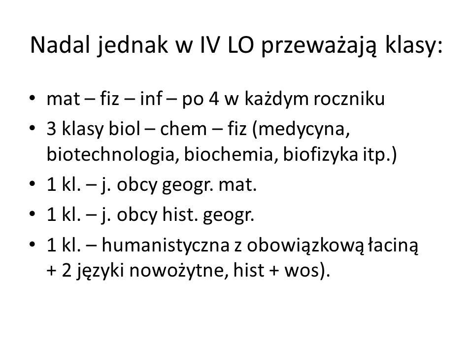 Nadal jednak w IV LO przeważają klasy: