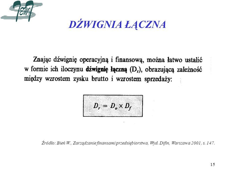 DŹWIGNIA ŁĄCZNA Źródło: Bień W., Zarządzanie finansami przedsiębiorstwa, Wyd.