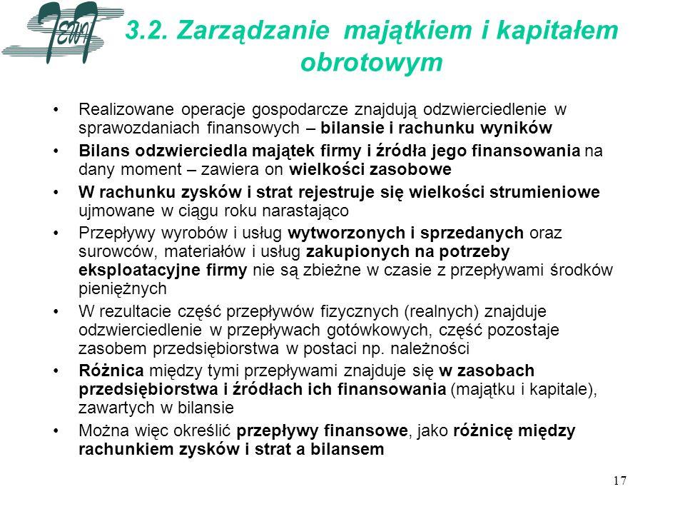 3.2. Zarządzanie majątkiem i kapitałem obrotowym