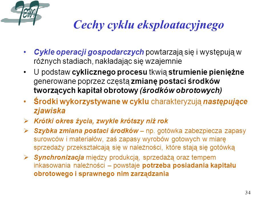 Cechy cyklu eksploatacyjnego