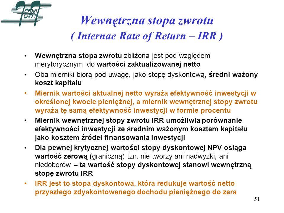Wewnętrzna stopa zwrotu ( Internae Rate of Return – IRR )
