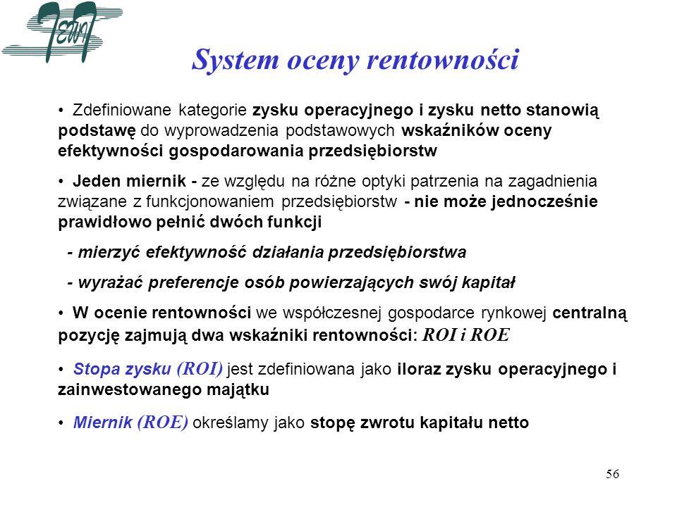 System oceny rentowności