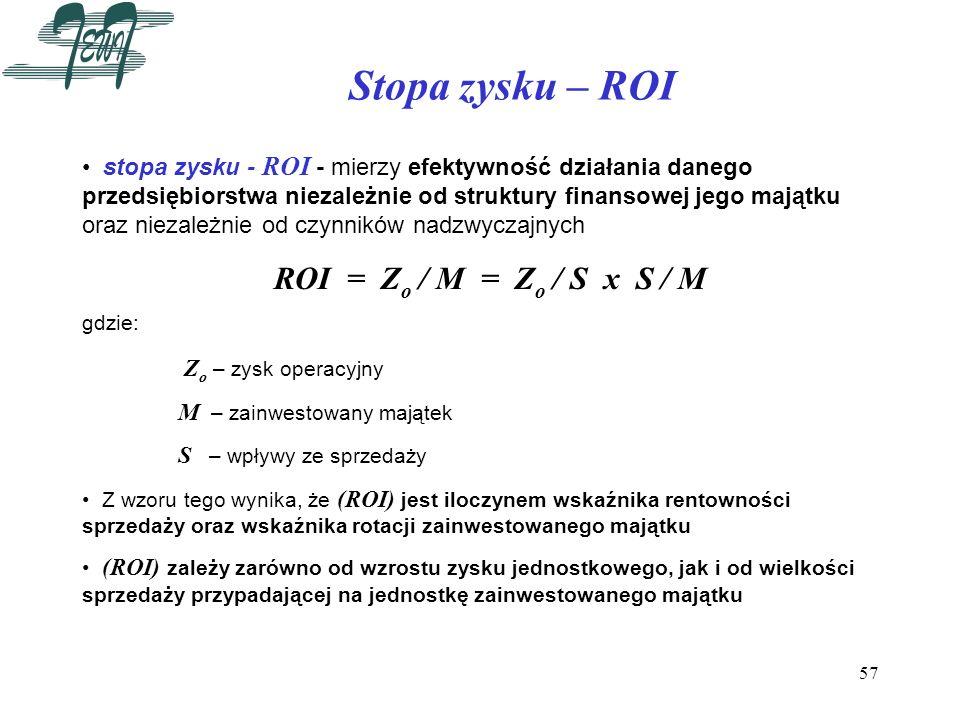 Stopa zysku – ROI ROI = Zo / M = Zo / S x S / M