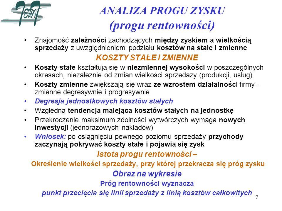 ANALIZA PROGU ZYSKU (progu rentowności)