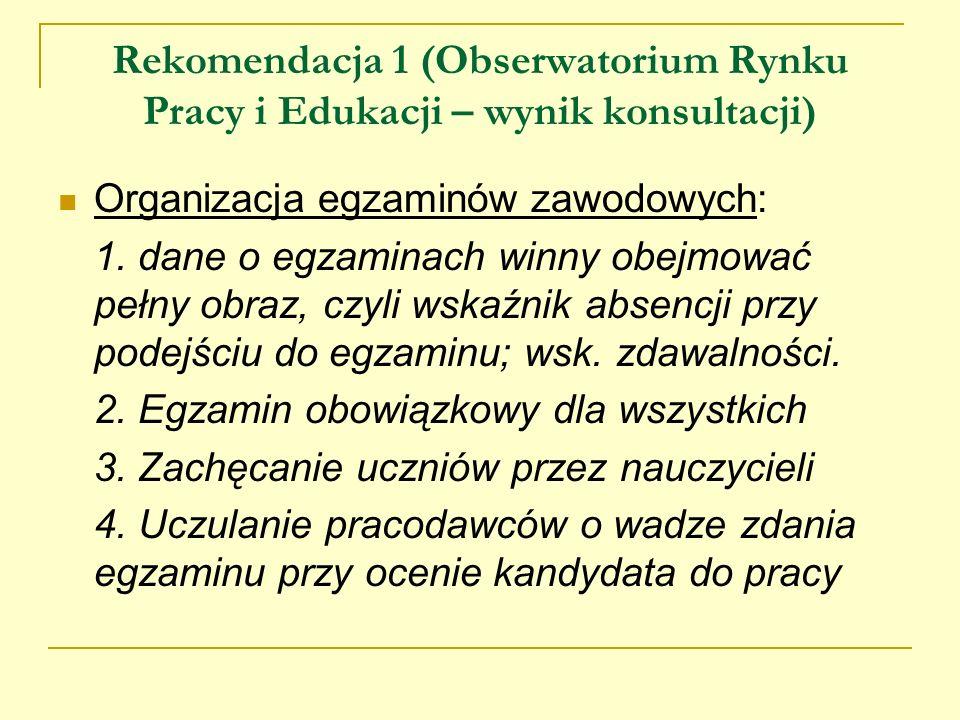 Rekomendacja 1 (Obserwatorium Rynku Pracy i Edukacji – wynik konsultacji)