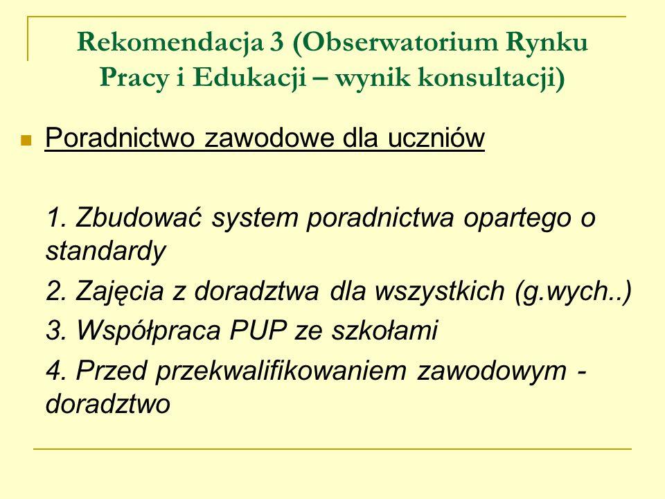 Rekomendacja 3 (Obserwatorium Rynku Pracy i Edukacji – wynik konsultacji)