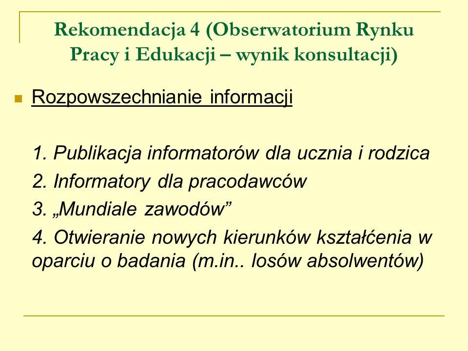 Rekomendacja 4 (Obserwatorium Rynku Pracy i Edukacji – wynik konsultacji)