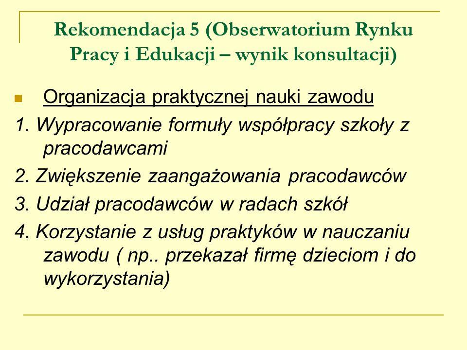Rekomendacja 5 (Obserwatorium Rynku Pracy i Edukacji – wynik konsultacji)