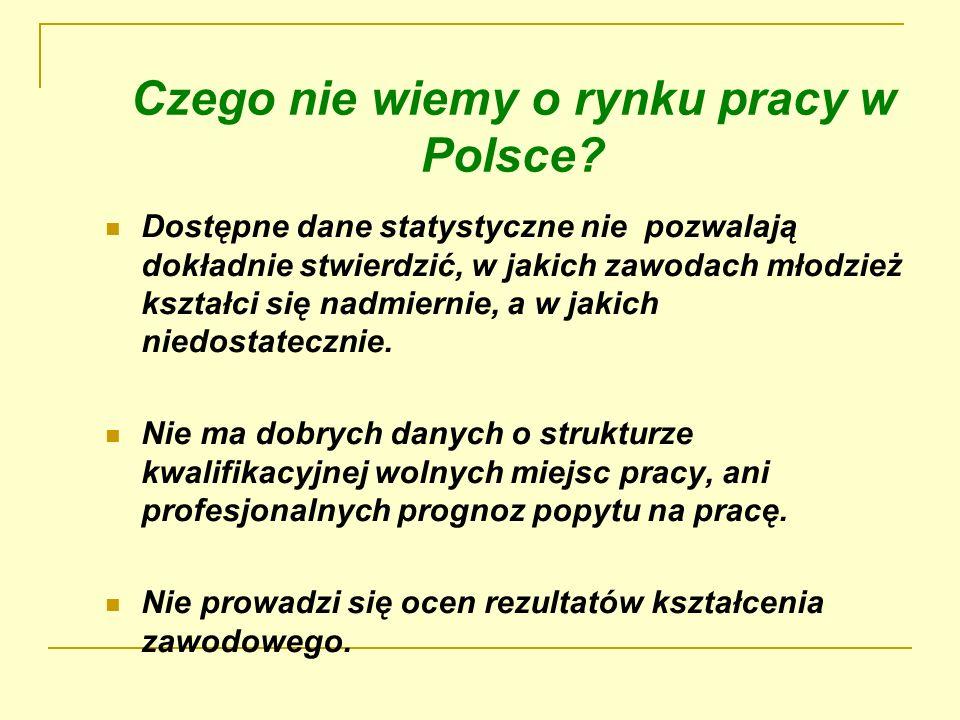 Czego nie wiemy o rynku pracy w Polsce