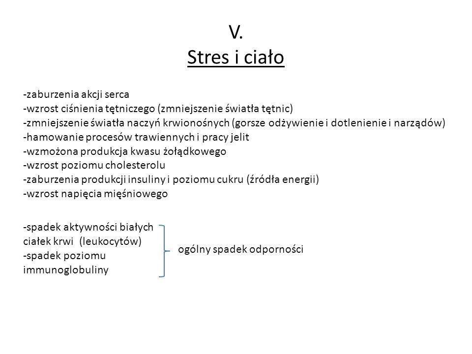 V. Stres i ciało zaburzenia akcji serca