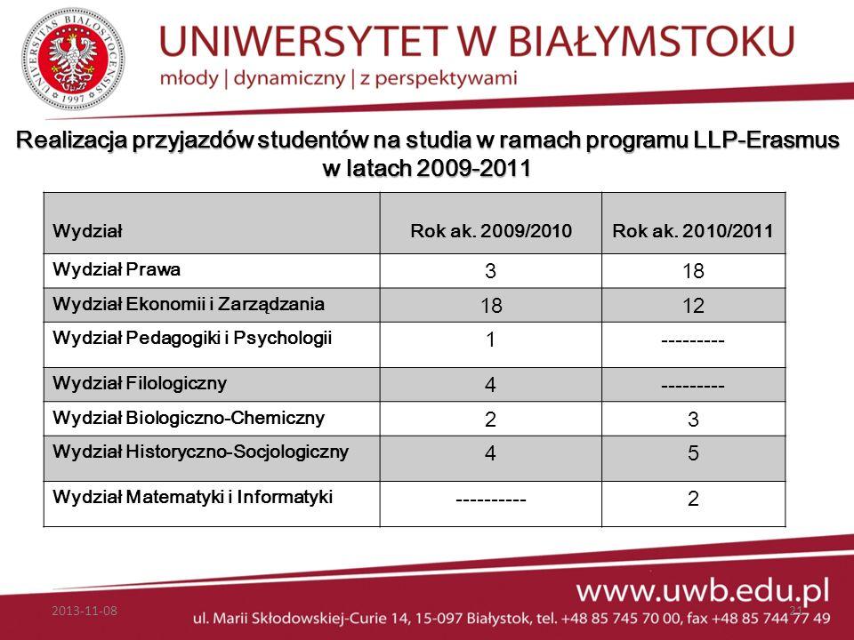 Realizacja przyjazdów studentów na studia w ramach programu LLP-Erasmus w latach 2009-2011