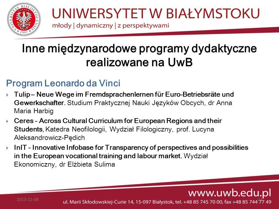 Inne międzynarodowe programy dydaktyczne realizowane na UwB