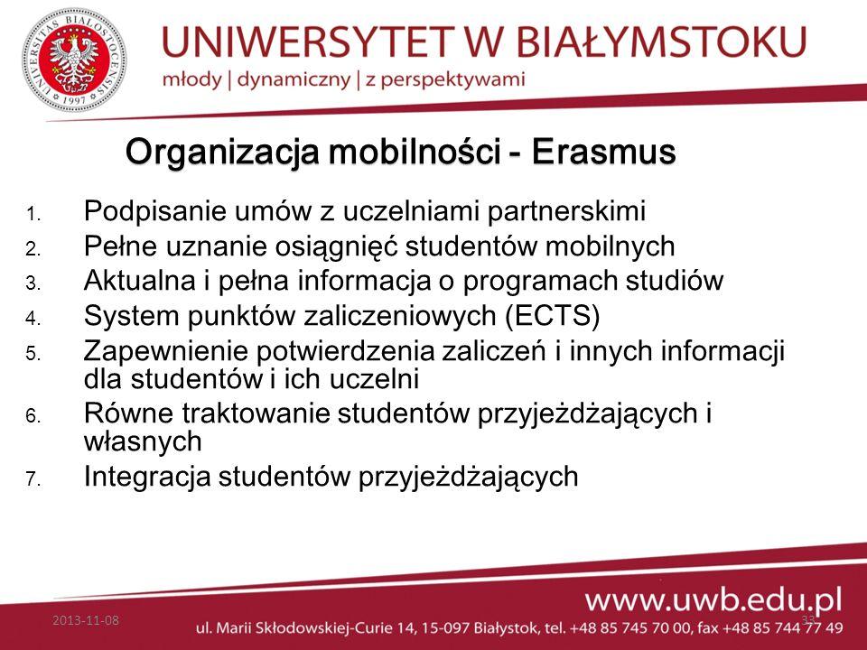 Organizacja mobilności - Erasmus