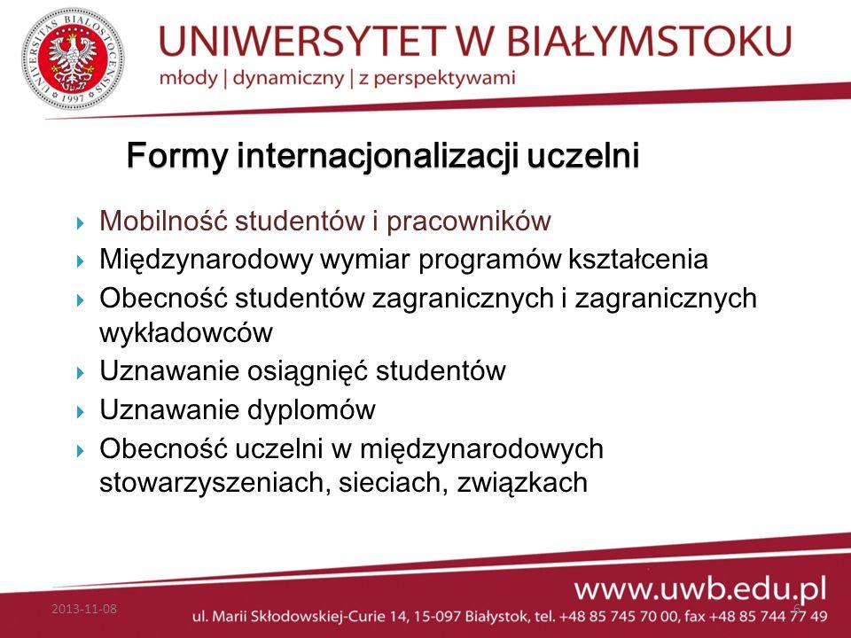 Formy internacjonalizacji uczelni