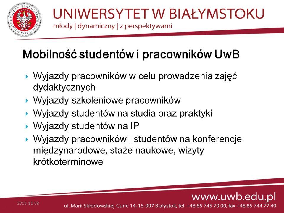 Mobilność studentów i pracowników UwB