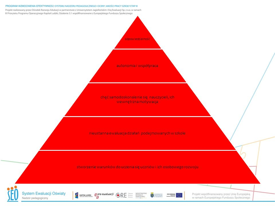 autonomia i współpraca