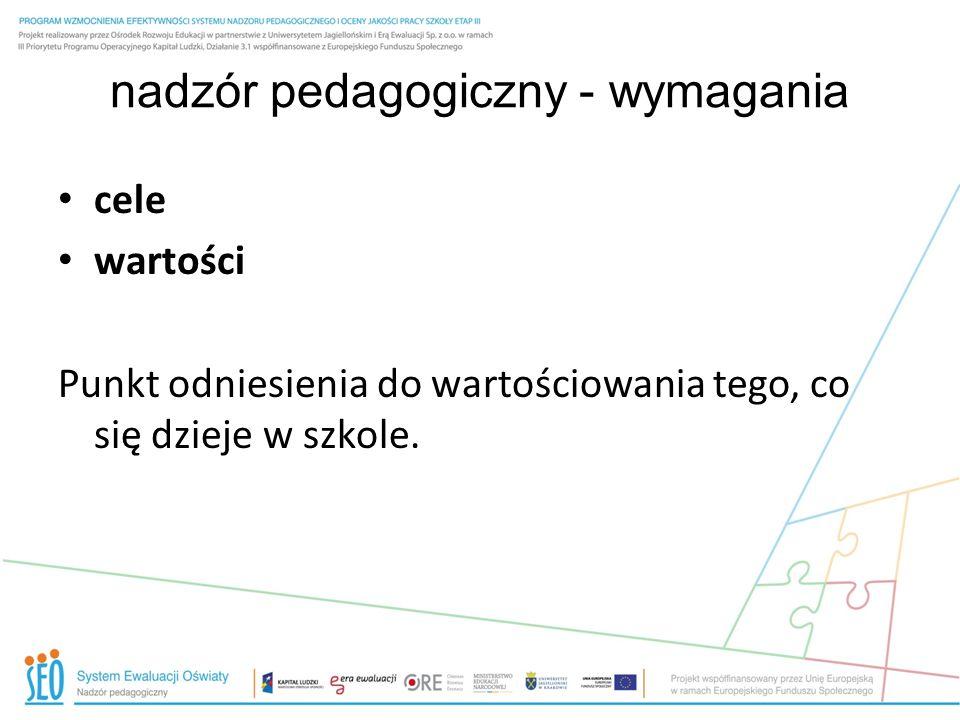 nadzór pedagogiczny - wymagania