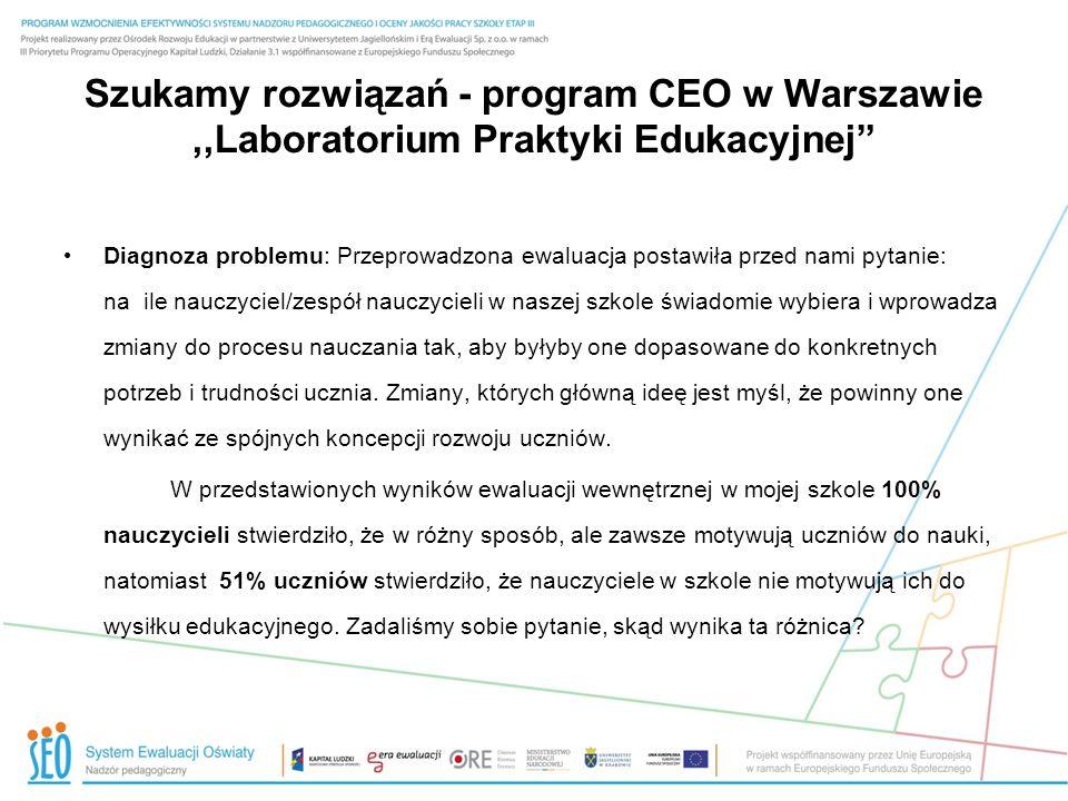 21.03.13 Szukamy rozwiązań - program CEO w Warszawie ,,Laboratorium Praktyki Edukacyjnej
