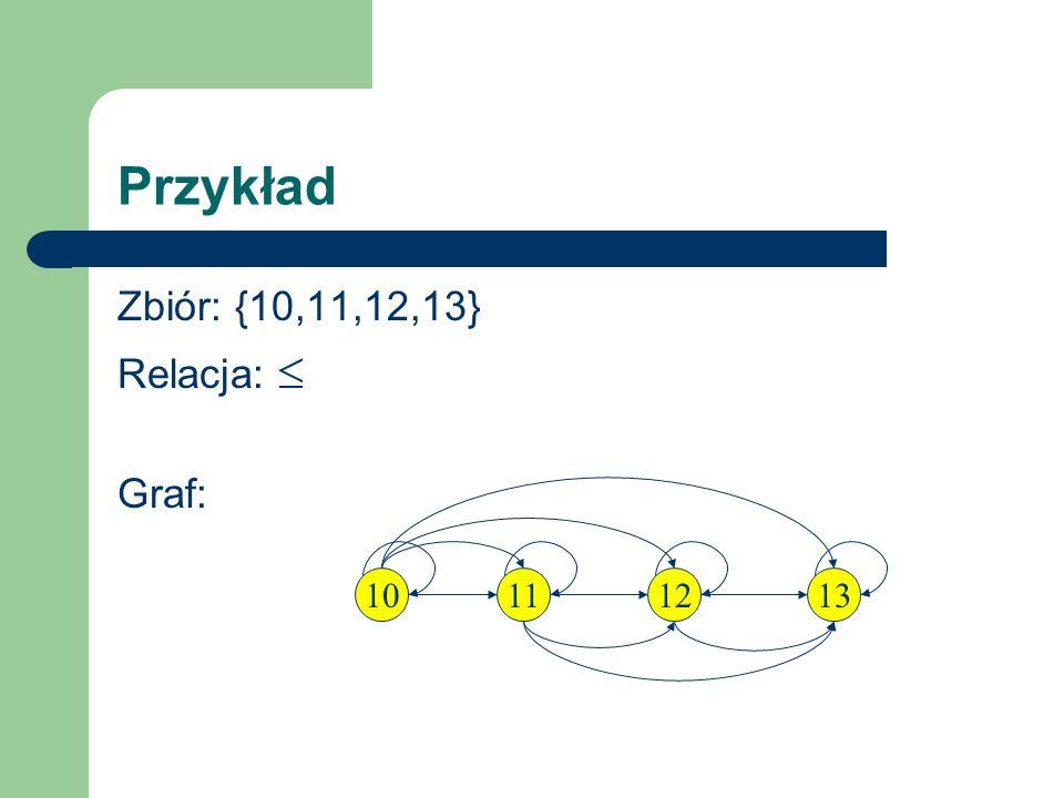 Przykład Zbiór: {10,11,12,13} Relacja:  Graf: 10 11 12 13