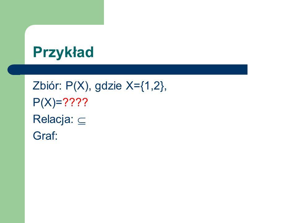 Przykład Zbiór: P(X), gdzie X={1,2}, P(X)= Relacja:  Graf: