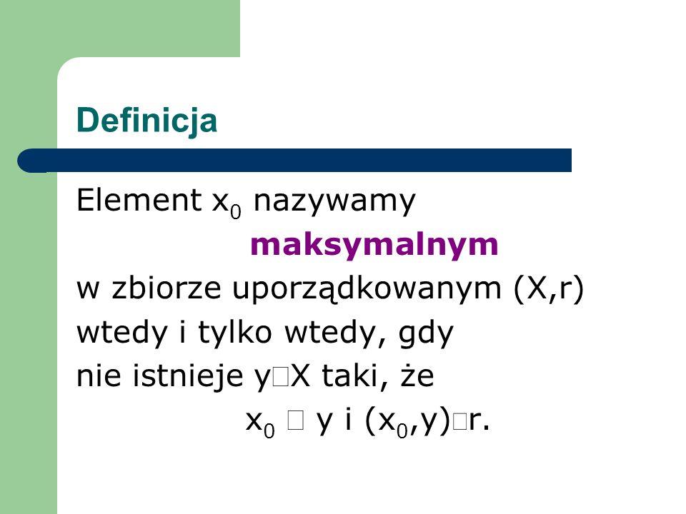 Definicja Element x0 nazywamy maksymalnym