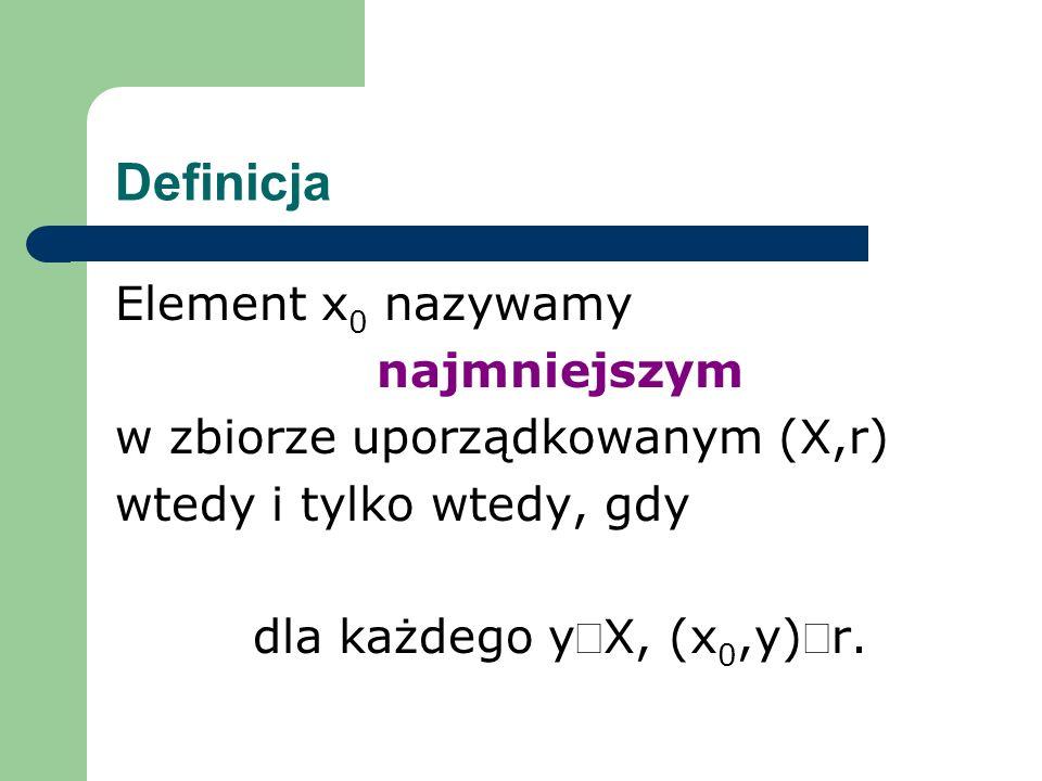 Definicja Element x0 nazywamy najmniejszym