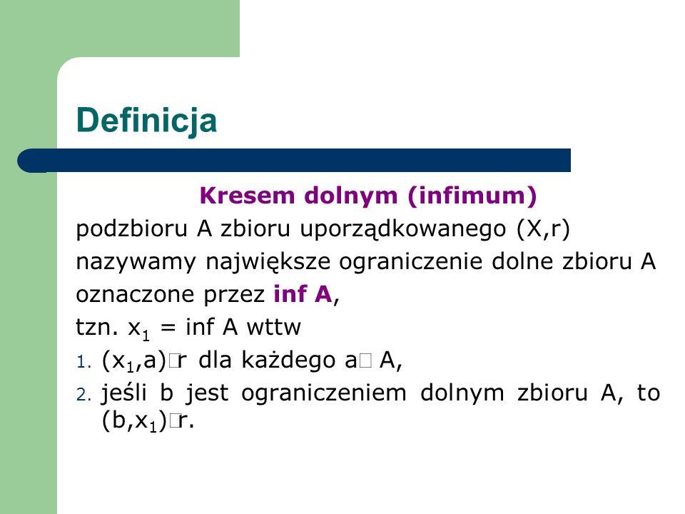 Kresem dolnym (infimum)