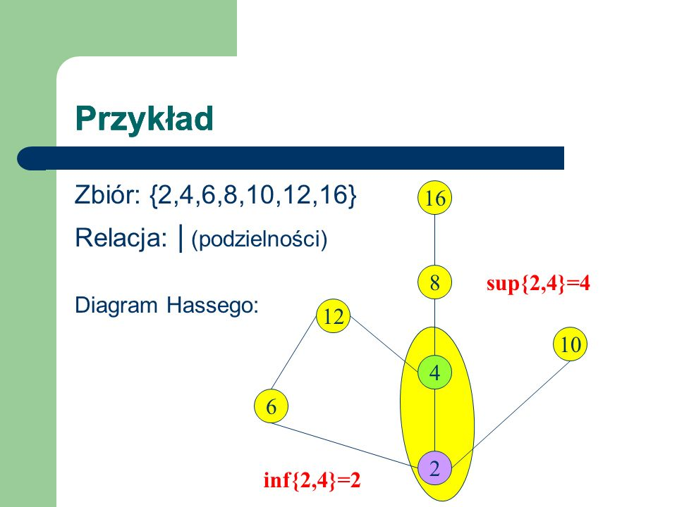 Przykład Przykład Przykład Zbiór: {2,4,6,8,10,12,16}