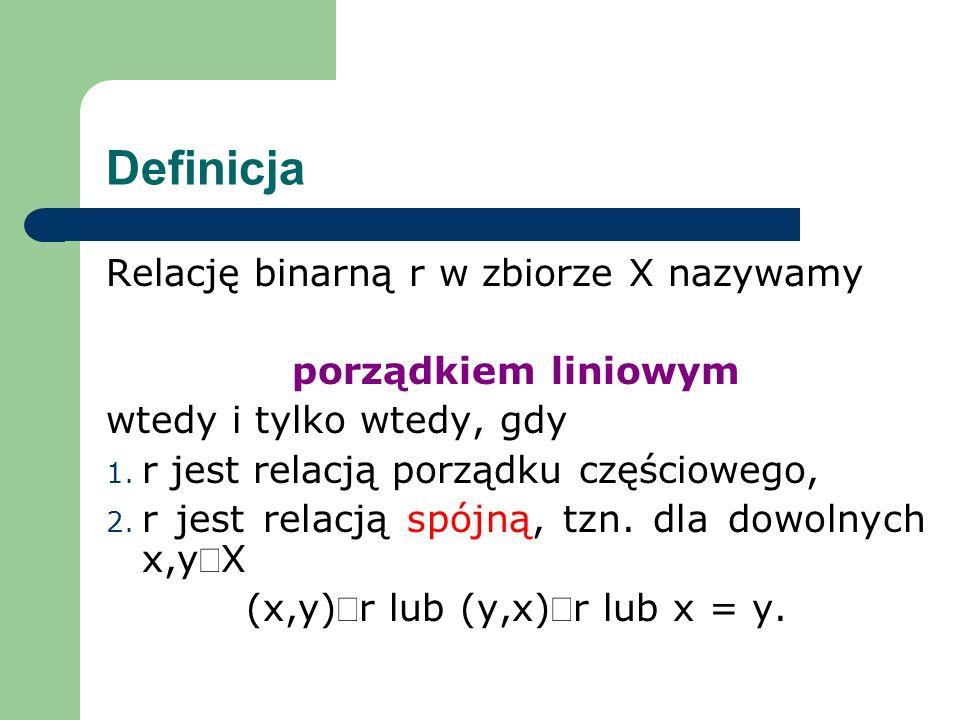 (x,y)Îr lub (y,x)Îr lub x = y.