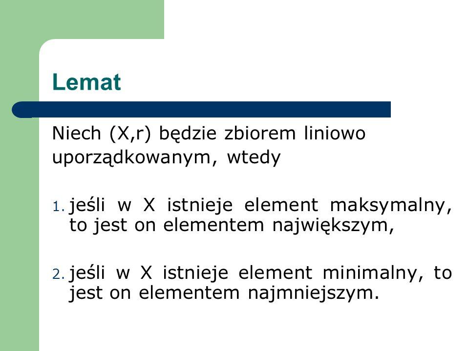 Lemat Niech (X,r) będzie zbiorem liniowo uporządkowanym, wtedy