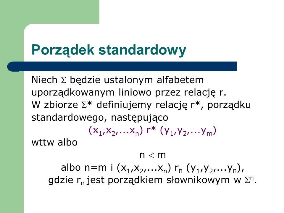 Porządek standardowy Niech S będzie ustalonym alfabetem