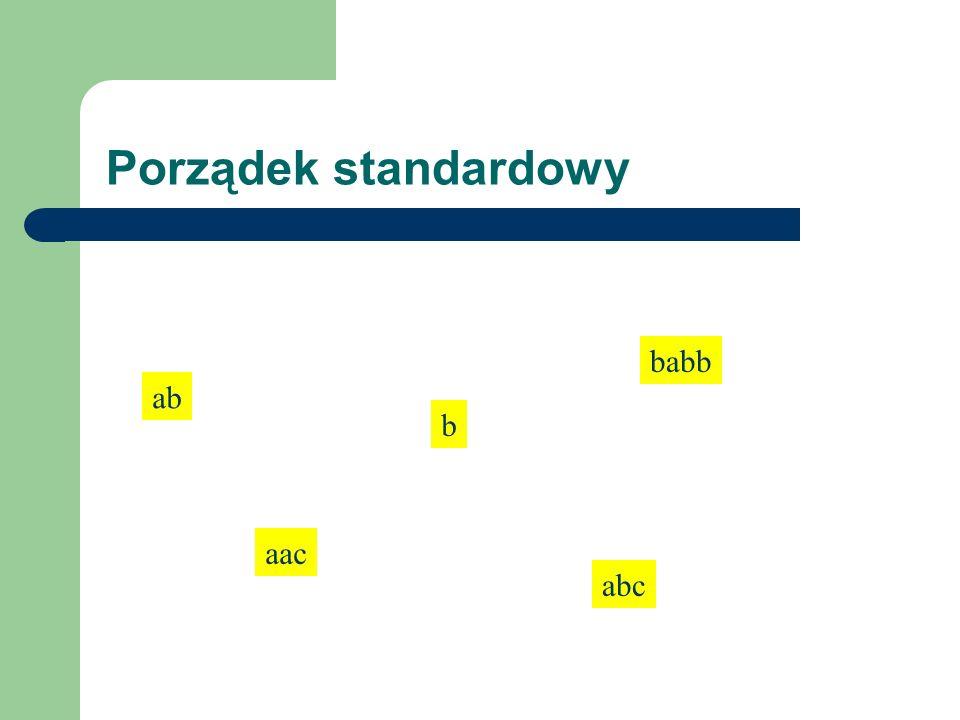 Porządek standardowy babb ab b aac abc