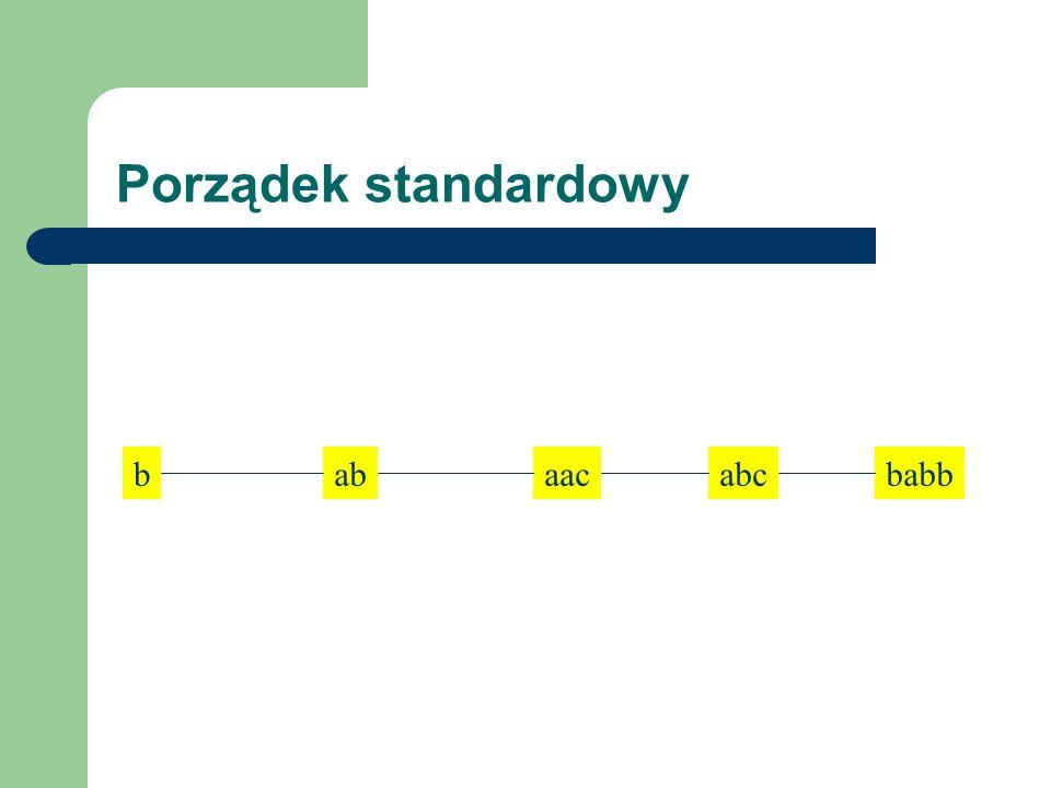 Porządek standardowy b ab aac abc babb
