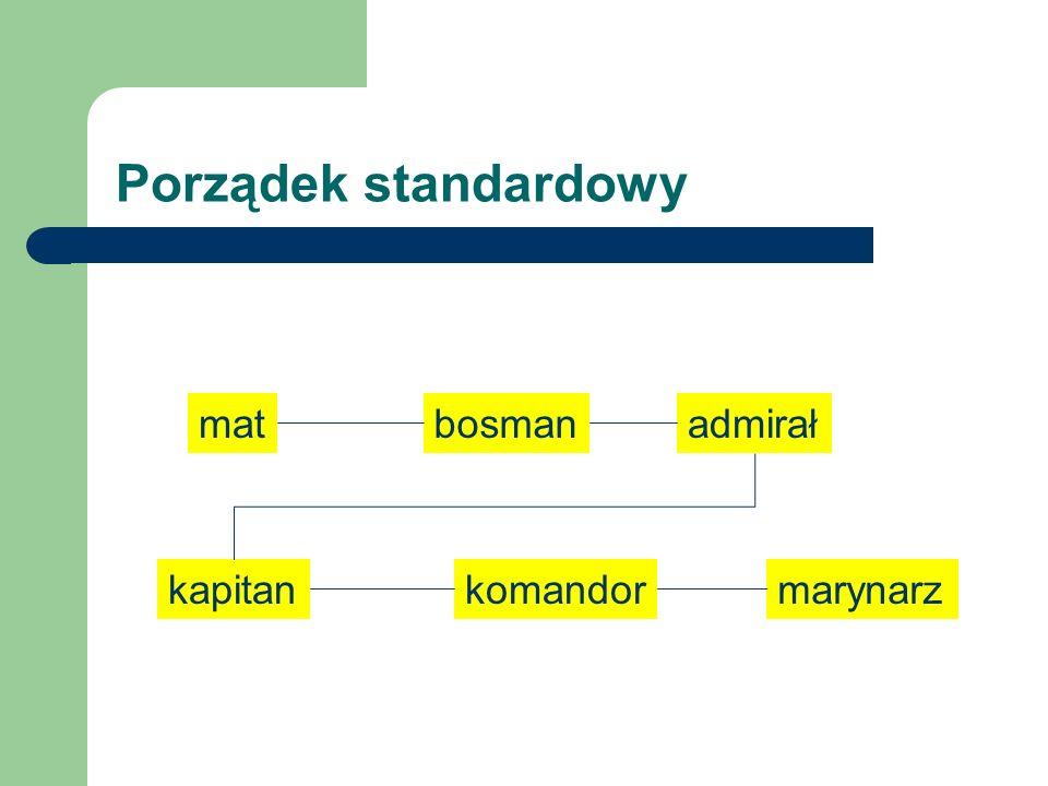 Porządek standardowy mat bosman admirał kapitan komandor marynarz