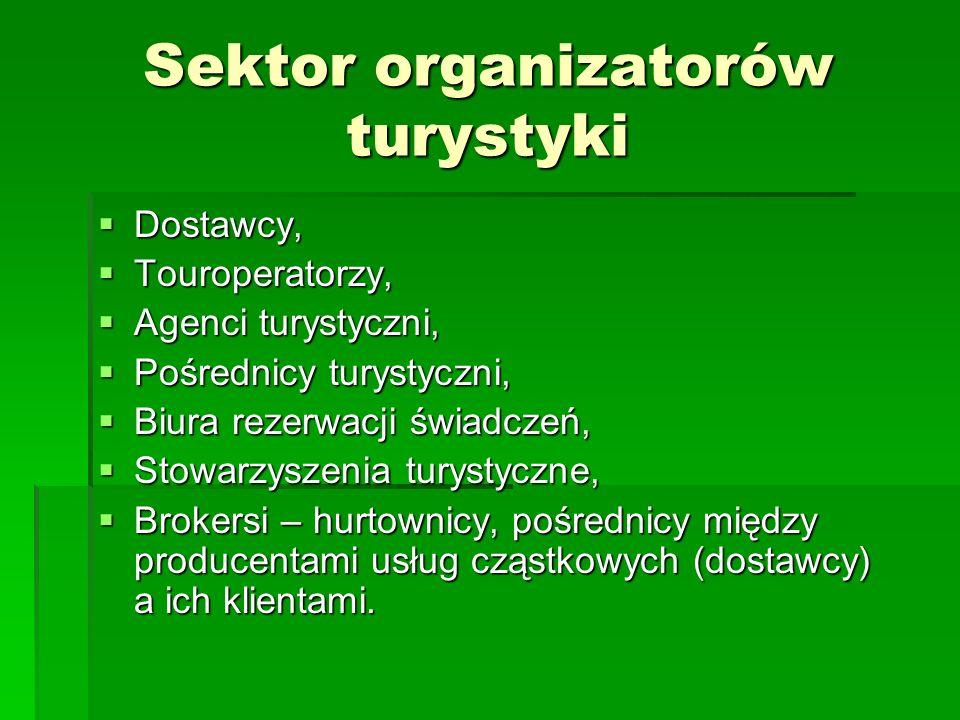 Sektor organizatorów turystyki