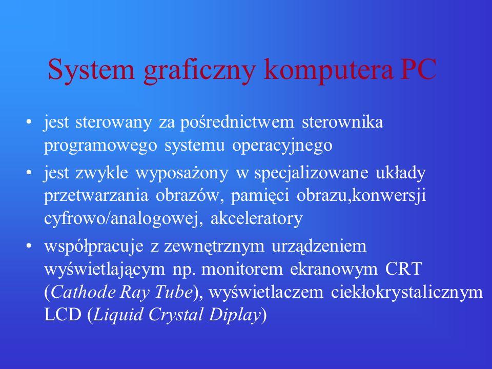 System graficzny komputera PC
