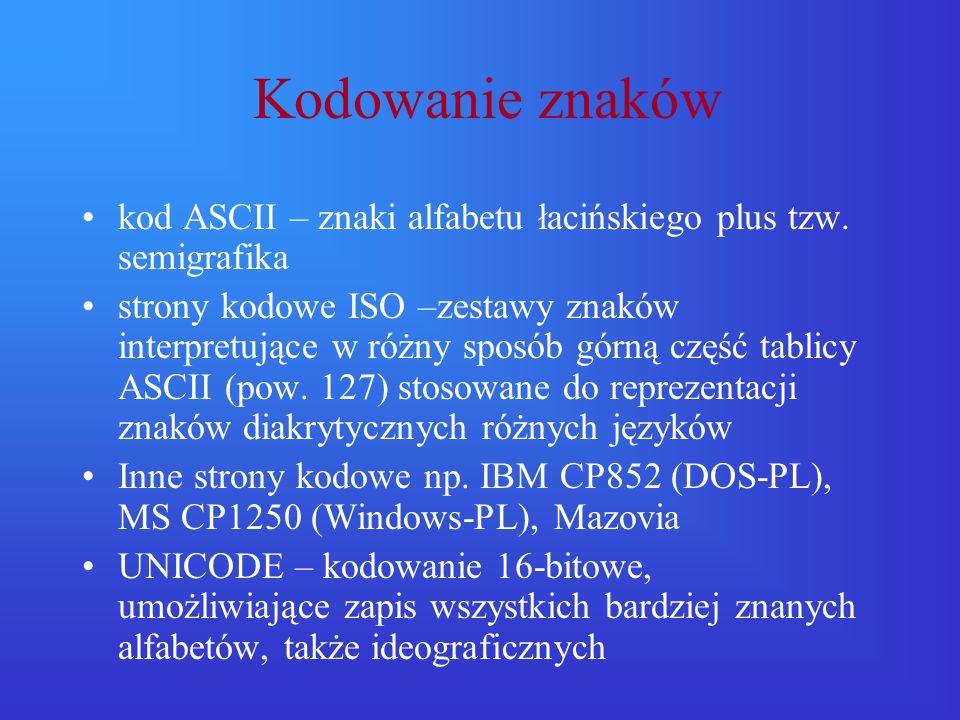 Kodowanie znaków kod ASCII – znaki alfabetu łacińskiego plus tzw. semigrafika.